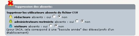 Suppression des absents